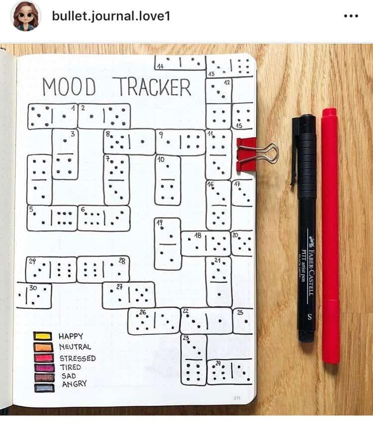 tracker d'émotion idée bullet journal minimaliste